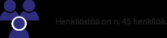 rakennus-kaseva-henkilosto-icon